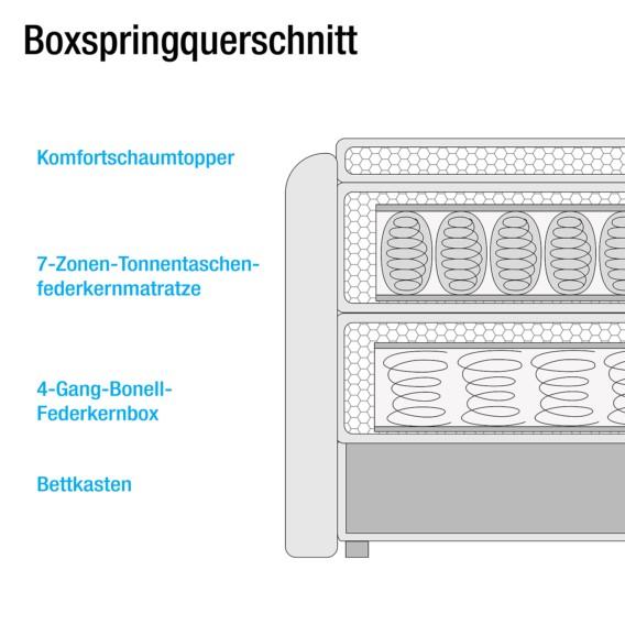 Boxspringbett Navanmit BettkastenKunstlederVintage Navanmit Boxspringbett Cognac m8Nnwvy0O