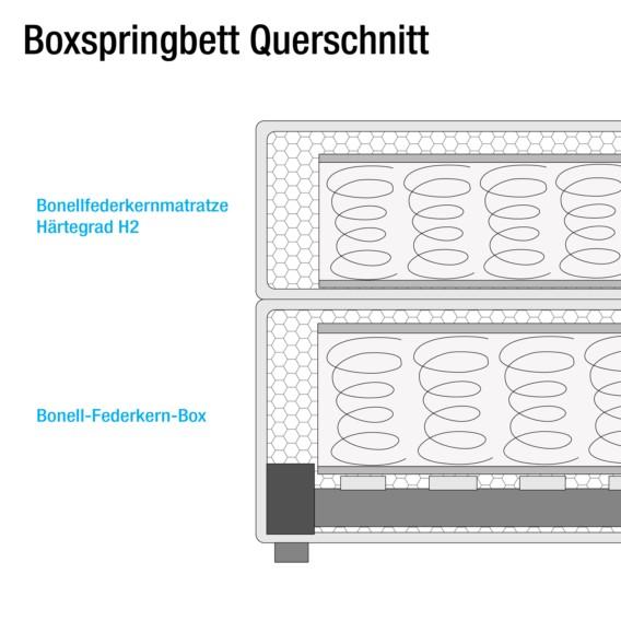 100 200cmH2 Braun Ansmark Boxspringbett Bonellfederkernmatratze X f7Ybvgy6