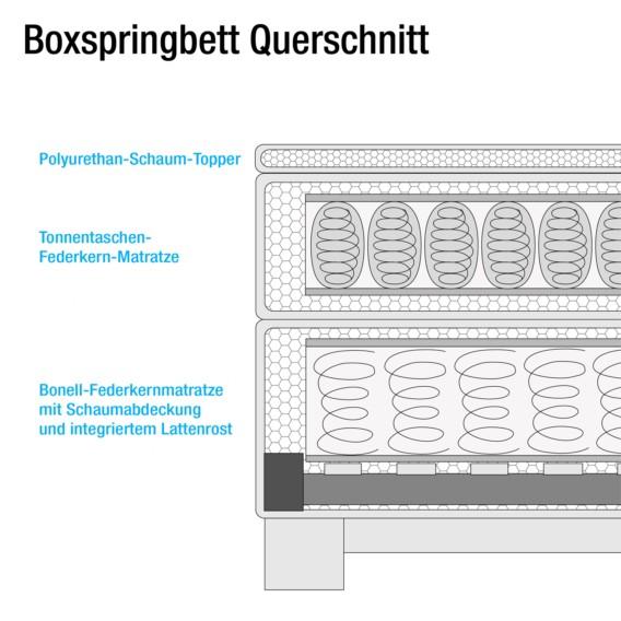 Berapi Braun Braun Webstoff Boxspringbett Boxspringbett Berapi Webstoff O0Pnwk