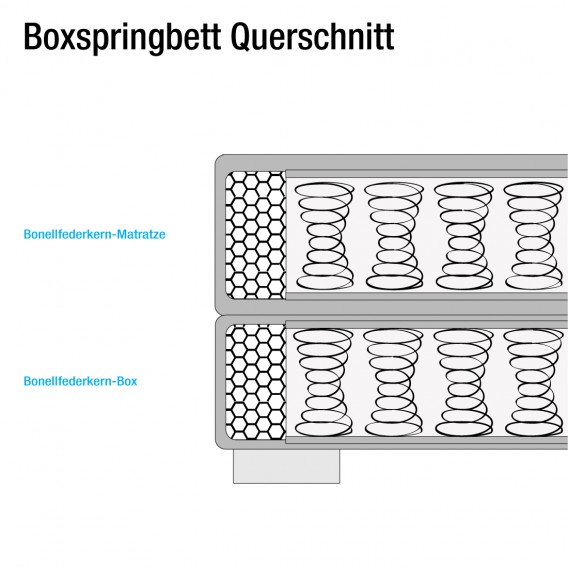 SchokoladeBraun Bonellfederkernmatratze X 100 200cmH2 Boxspringbett Cadis PuOXTwkZi