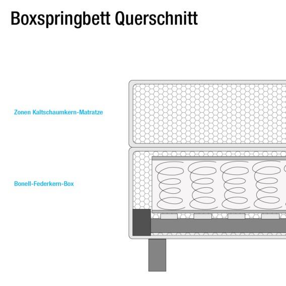 Boxspringbett Cavan Kunstleder 200cmH3 Kaltschaummatratze Weiß X 140 R3qALj45