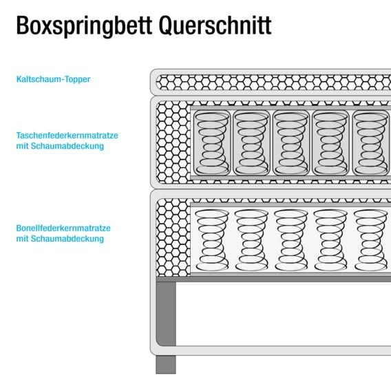 Boxspringbett 140 200cm Darling X PkOXZuTi