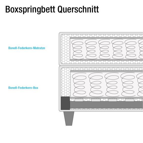 Boxspringbett 100 Bonellfederkernmatratze Lifford Jeansblau X 200cmH2 sQCxhtdr