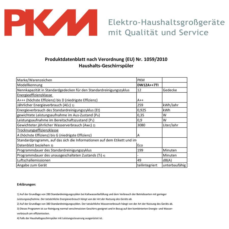 Mailand GraphitMit Ix Glaskeramik Elektrogeräten Küchenzeile vyYgb7f6