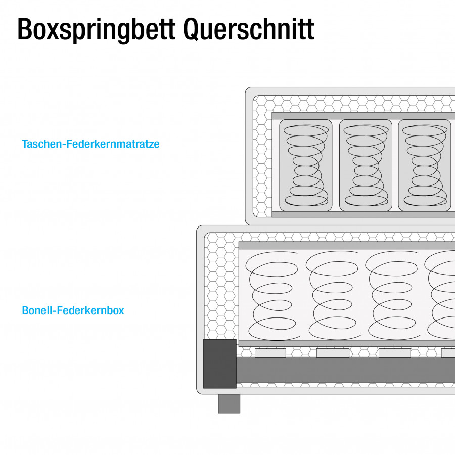 Doppelmatratze H2 h3 Crush WebstoffRot Boxspringbett wkTOPilXZu