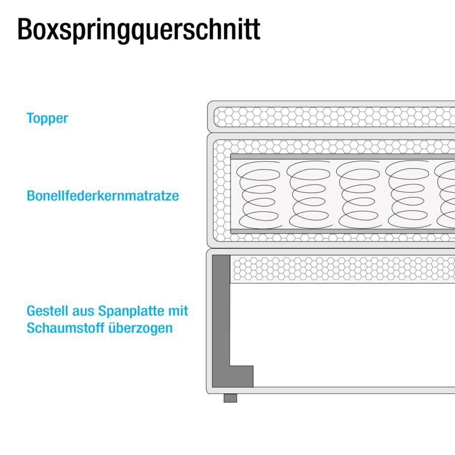 Ramona Kunstleder 200cm Vi Boxspringbett X Schwarz90 iPkZTOuX