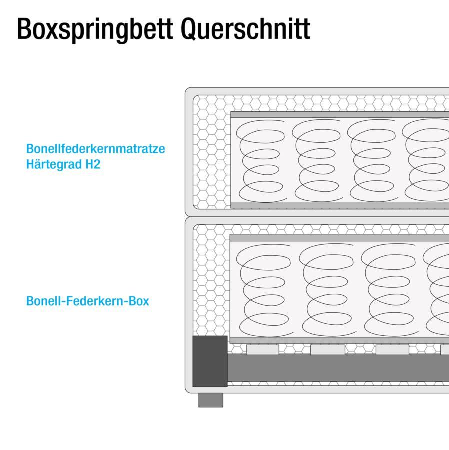 100 Boxspringbett Bonellfederkernmatratze Ansmark X Beige 200cmH2 rxBodWCe
