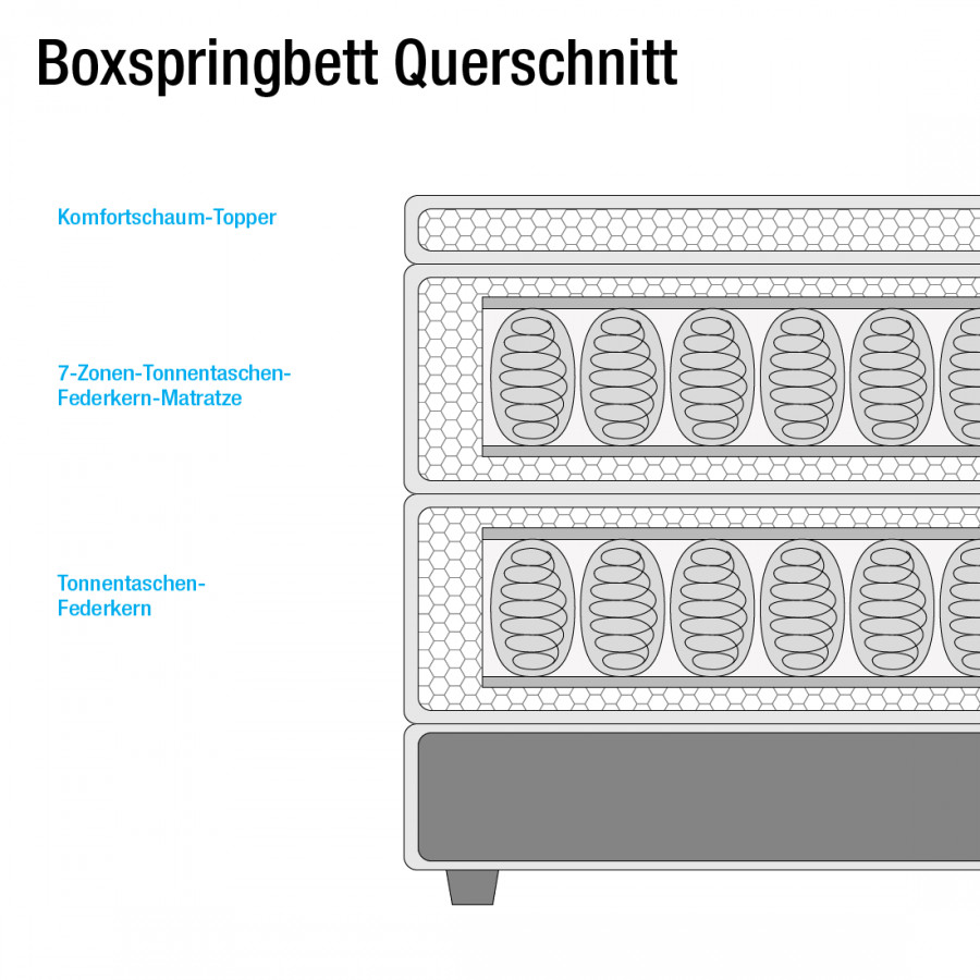 Boxspringbett Belajamit Boxspringbett Belajamit ElektromotorGrau ElektromotorGrau Belajamit ElektromotorGrau Boxspringbett Ib7fgvmY6y