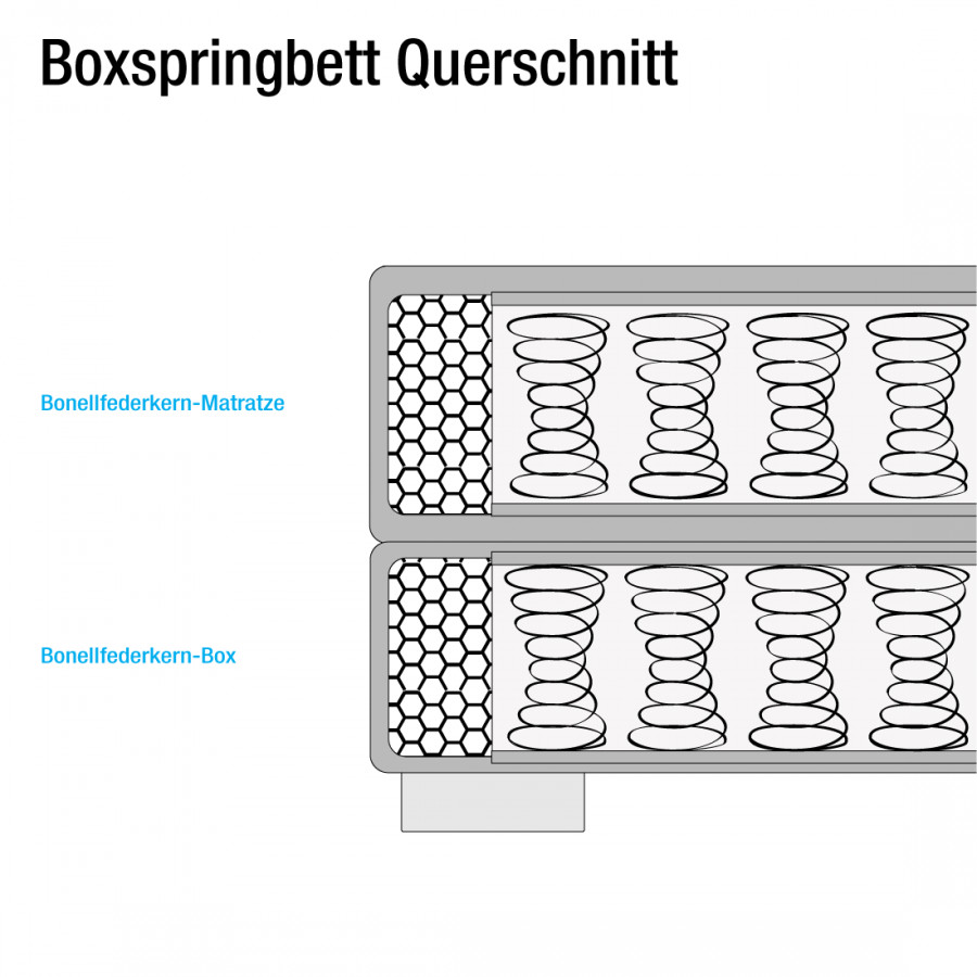 Nilan Bonellfederkernmatratze Boxspringbett H2 X 200cm Terracotta100 cSAL35q4jR