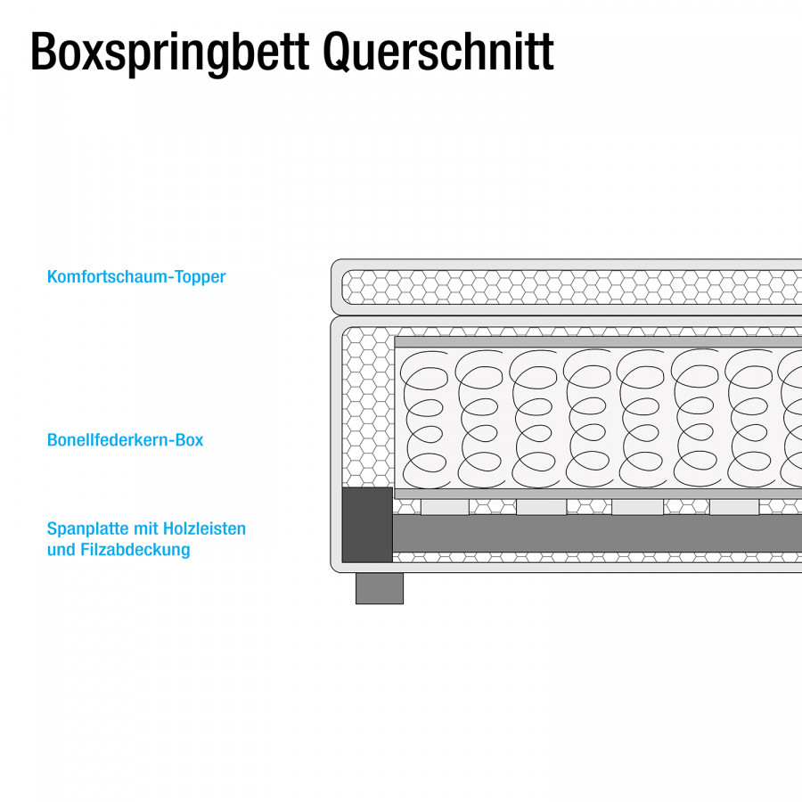 SurmatelasBlancGris140 Lit 200cm Oakhamavec Boxspring X lFc3T1uJK