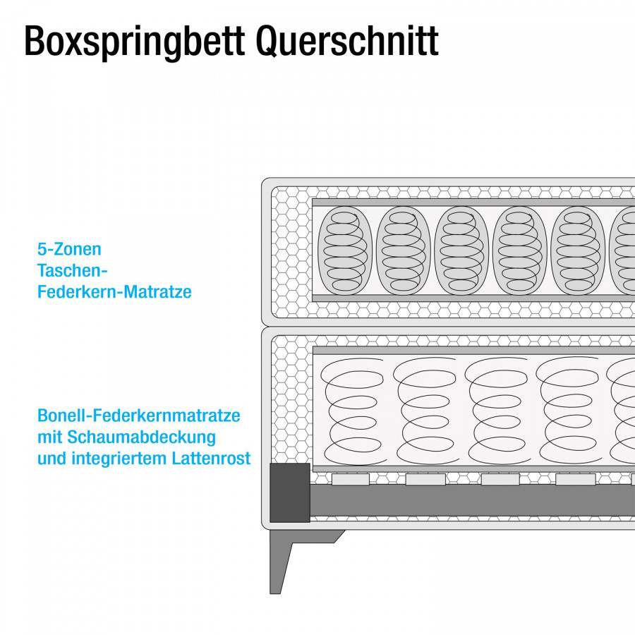 200cm Boxspring Steel120 X Line Lit Tissu D3 Medium Soft Tim18 b7gfy6