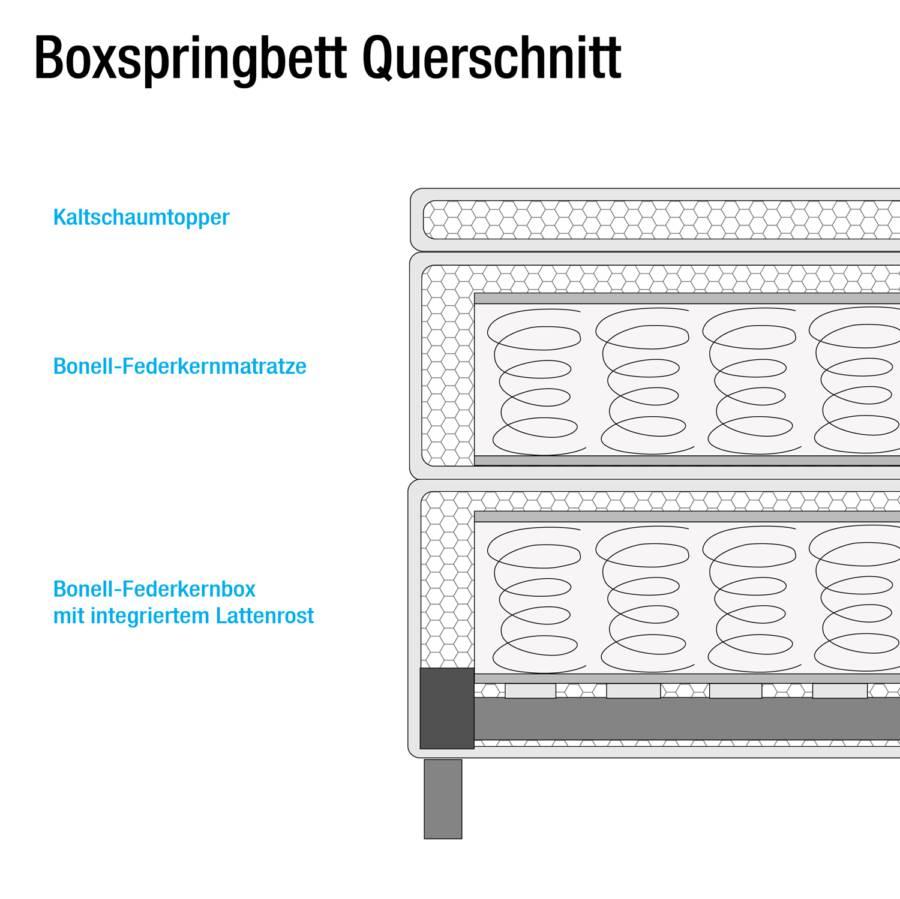Boxspring Et ÉclairageTissu Lit Surmatelas Anthracite Avec Lumo YEDHb2WIe9