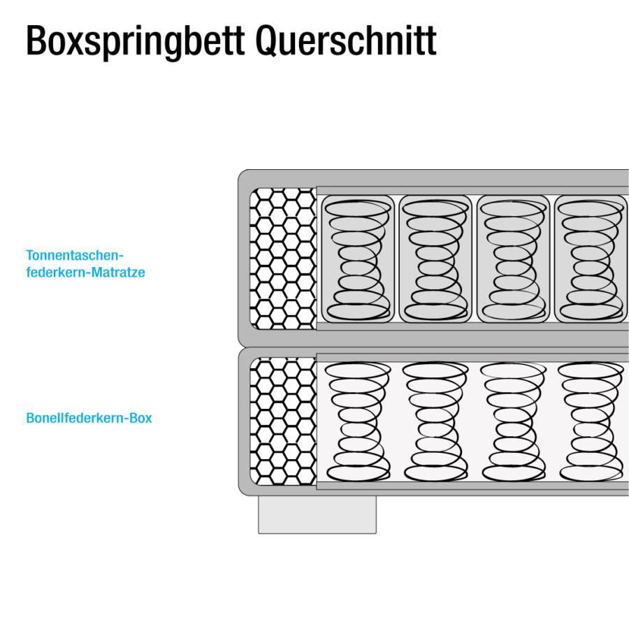 Boxspringbett Tonnentaschenfederkernmatratze X Anthrazit 200cmH2 Tevin 160 54RLqcj3A