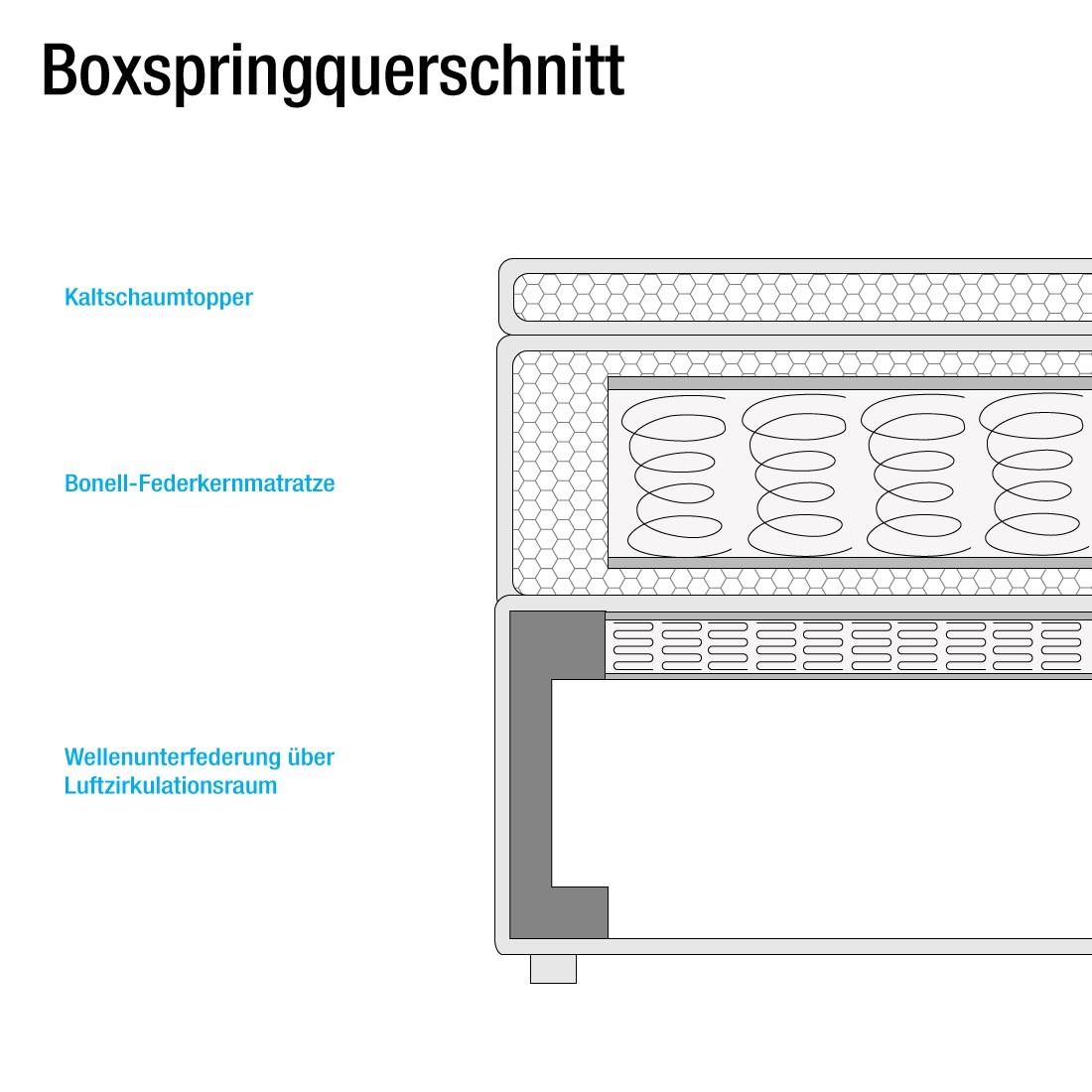 ohne kopfkissen schlafen bodenbelag schlafzimmer pflanzen im sch dlich wandfarbe beerent ne. Black Bedroom Furniture Sets. Home Design Ideas