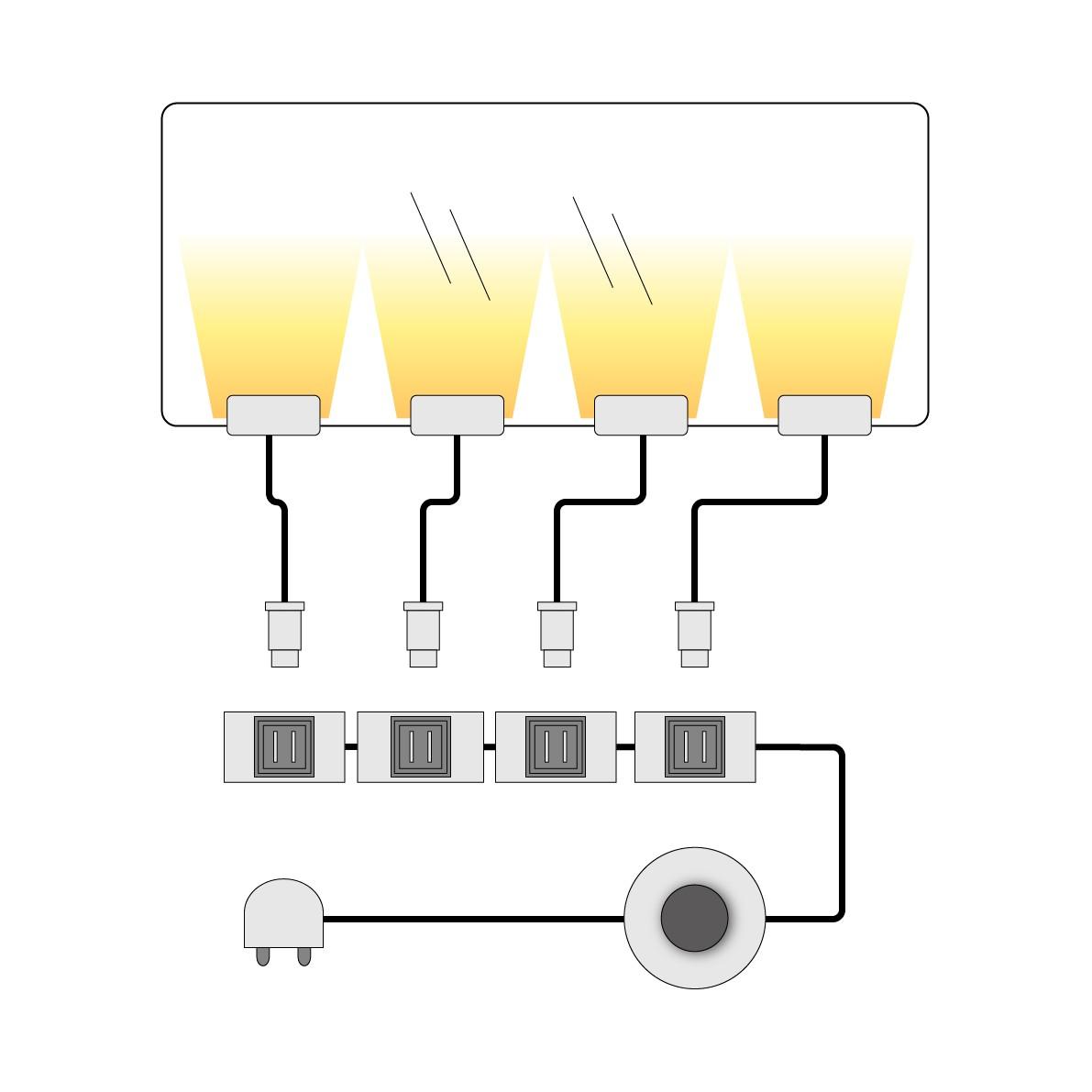 LED-Glaskantenbeleuchtung Farisita