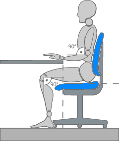 Ergonomische Sitzpostition